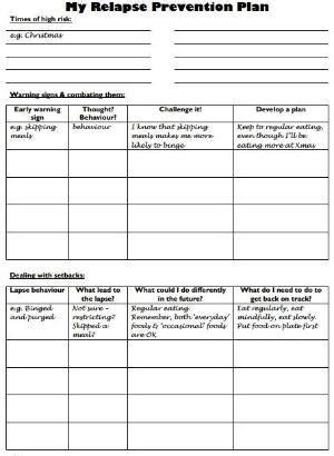 Relapse Prevention Www Nextgencounseling Com Relapse Prevention Plan Template