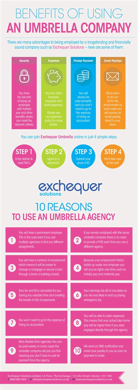 benefits of an umbrella company exchequer solutions
