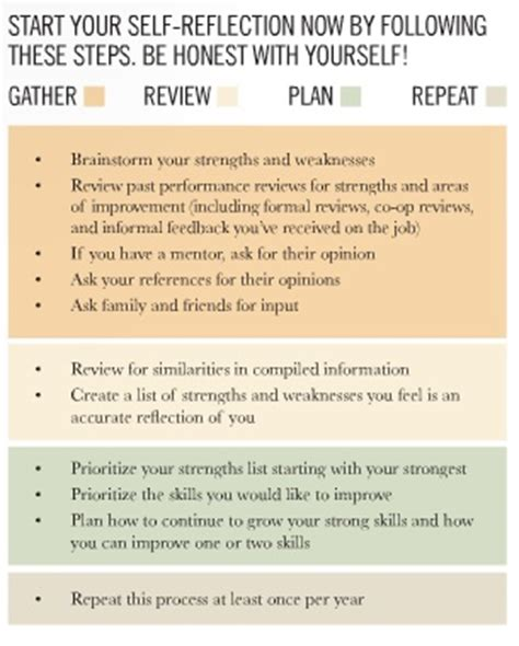 sle of weaknesses 35 best images about strengths weaknesses on strategic planning charts and