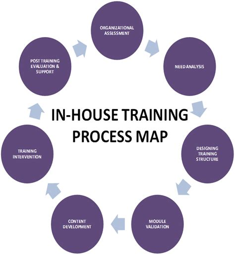 can you house train an old dog how in house training can boost your team s morales n2n