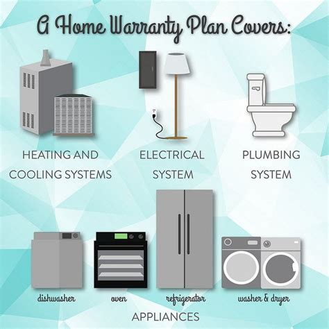 home appliance service plans 142 best landmark home warranty infographics images on