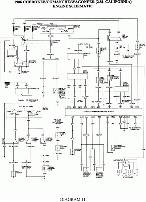 1986 jeep fuse diagram wiring diagrams wiring