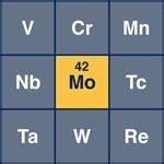 basic mo chemistry