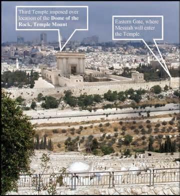 Ezekiel chapter 40 ezekiel s temple the millennium temple