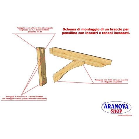 come costruire una mensola in legno mensola per pensilina tettoia aranova legno system e