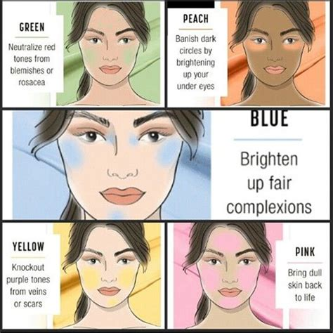 how to apply color corrector color correcting concealer hacks how to use correctors