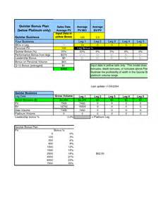 Bonus Plan Template by Best Photos Of Bonus Plan Template Incentive Plan
