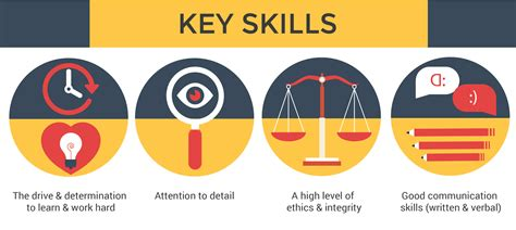 What Does Key Skills Image Gallery Study Acca