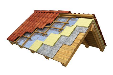 Dach Isolieren Kosten by Dachisolierung 187 Der Gro 223 E Ratgeber Zu Methoden