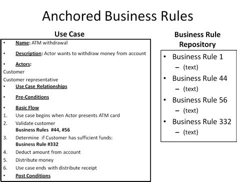 business rule pattern c business and investing download books