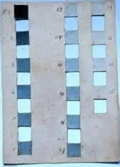 cyanometre  oeil de verre cher pierre choses vues