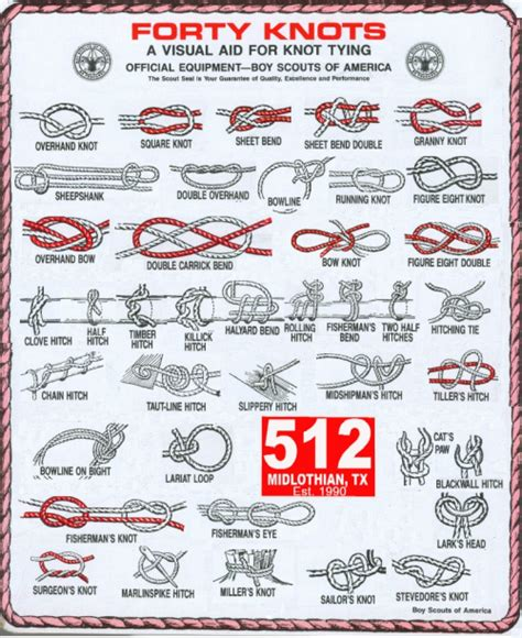 rope knots kidspressmagazine