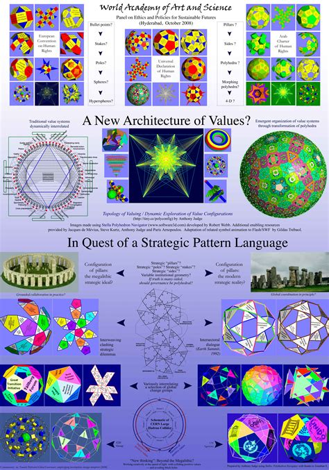 pattern language com in quest of a strategic pattern language a new