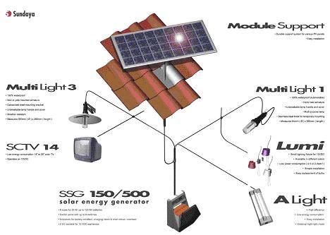membuat power bank solar cell sendiri cara membuat teknik dasar membuat solar sell murah