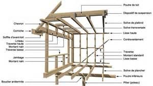 grille plafond avec solive recherche plafond