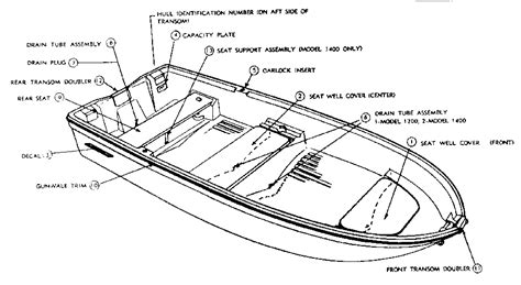 boat trailer anatomy parts of a boat diagram wiring diagram