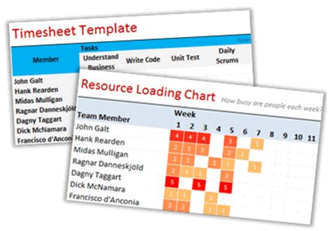 resource loading template all articles on resource loading chart chandoo org