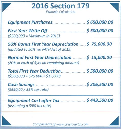 depreciation section 179 section 179 bill dube ford toyota