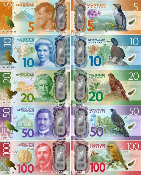 currency converter nz new zealand currency to us dollar hab immer hun ga