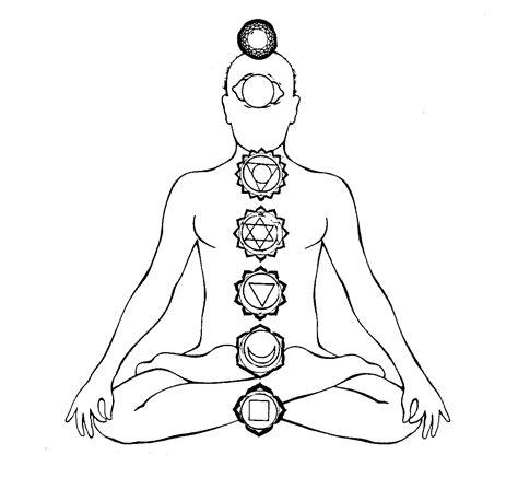 seduta reiki benessere chakra chakra