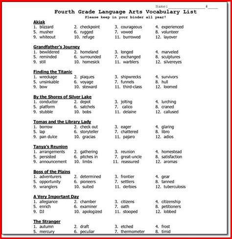 3rd Grade Vocabulary Worksheets by Vocabulary Fourth Grade Popflyboys