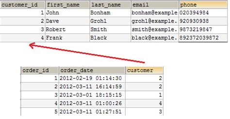 sql create table with foreign key create tables with a foreign key sql
