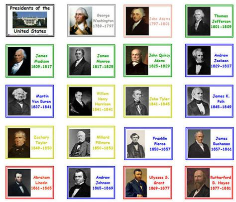 printable flash cards united states presidents of the united states 46 printable by