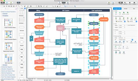 os x flowchart flowchart software mac os x gallery how to guide and