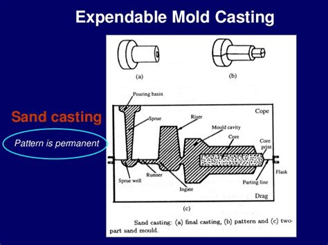 pattern allowances slideshare 4 expendable casting patterns