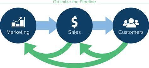 it sales what is sales enablement the definitive guide from highspot