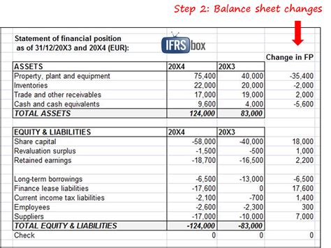 Flow Forecast Template 125983026 Png flow forecast worksheet and flow forecast