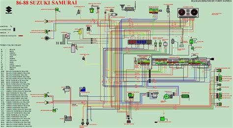 suzuki sidekick wiring diagram suzuki samurai headlight wiring diagram