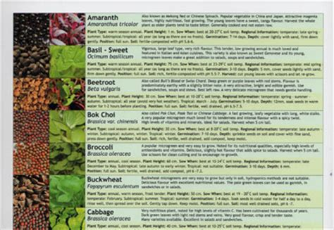 Smart Herb Garden microgreens growing guide stefan mager new laminated