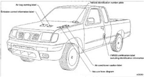 free auto repair manuals 2000 nissan frontier parental controls 2000 2001 2002 2003 nissan frontier workshop service repair manual reviews specifications