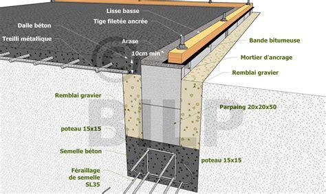 fondation pour garage fondation pour un garage en parpaings id 233 es d 233 coration
