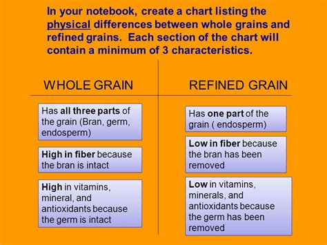 whole grains vs refined grains whole vs refined grains ppt