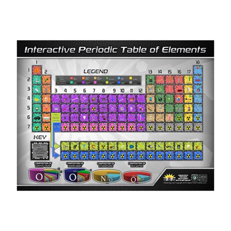 periodic table wall chart periodic table wall chart with app