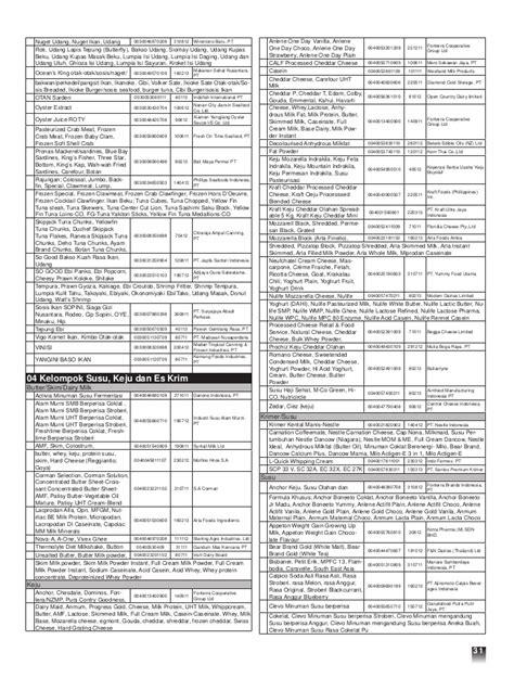 Appeton Paling Murah edisi mei 2011 daftar produk halal mui