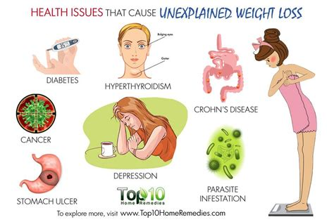 weight loss unexplained 10 health issues that cause unexplained weight loss top