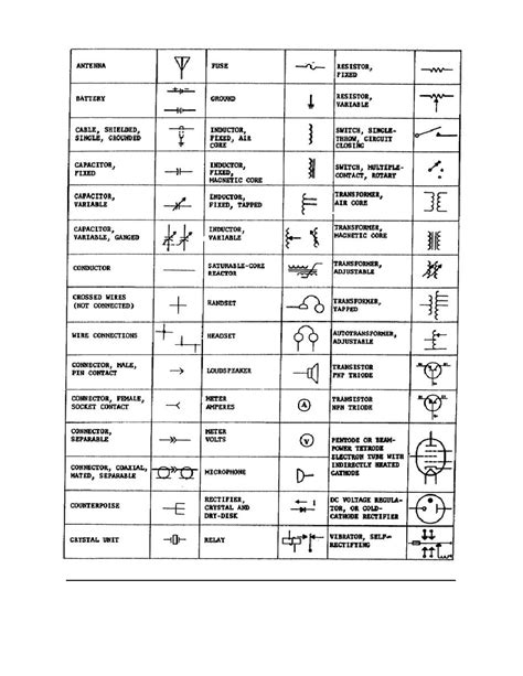symbols used in electrical wiring diagrams 42 wiring