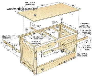 Woodworking Table Plans Pdf