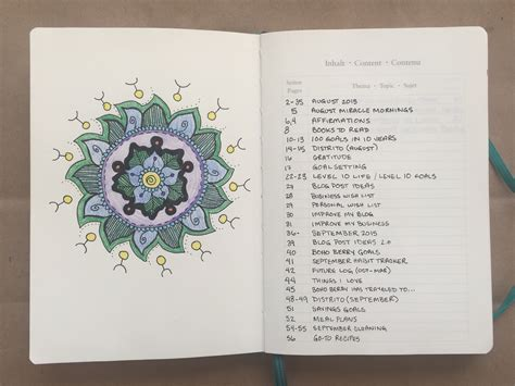 bullet journaling bullet journal one month update boho berry boho berry