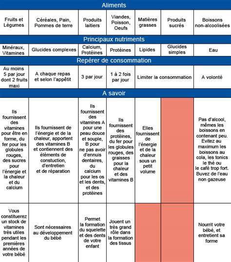 alimenti toxoplasmosi l alimentation pendant la grossesse centre hospitalier