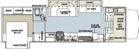 sunseeker motorhome floor plans 2012 forest river sunseeker 3010ds class c cincinnati oh