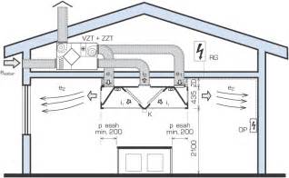 A New Exhaust Ventilation System Design Software Variant Kitchen Extractor Hoods Atrea S R O