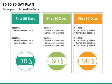 the 90 days plan template 30 60 90 day plan powerpoint template sketchbubble