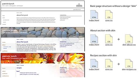 page structure and site design web style guide 3 site file structure web style guide 3