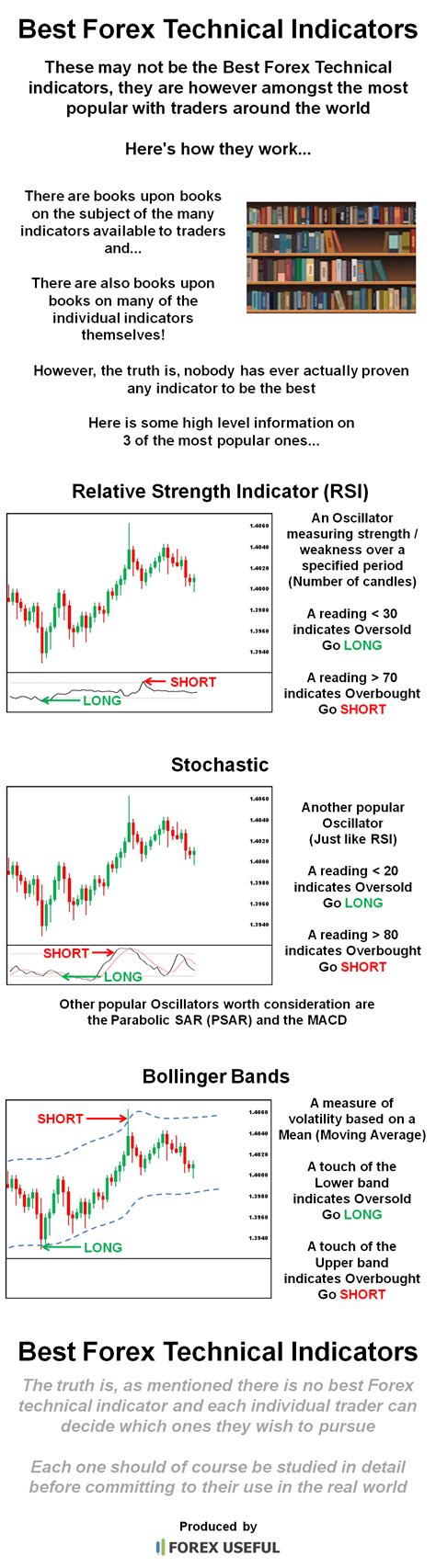 best forex technical analysis website best forex technical indicators and how they work forex