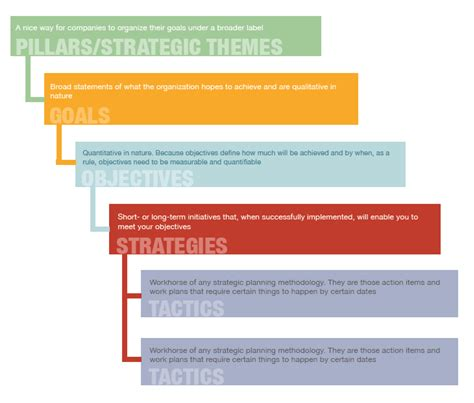 creating your social media strategy part 3 action steps