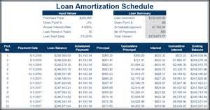 Mortgage Amortization Spreadsheet Mortgage Archives Wrenne Financial Planning